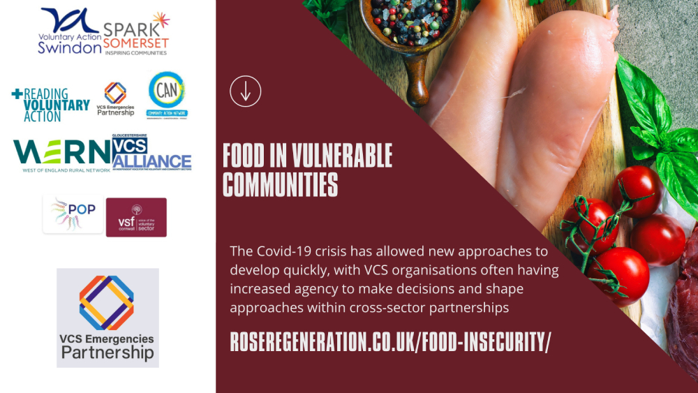 Community sector provides rapid response to food insecurities